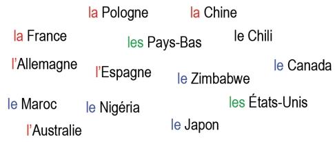 genre pays